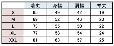 江戸川 乱歩 芋虫 研究